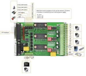 TB6560 JP3163B Board inputs outputs