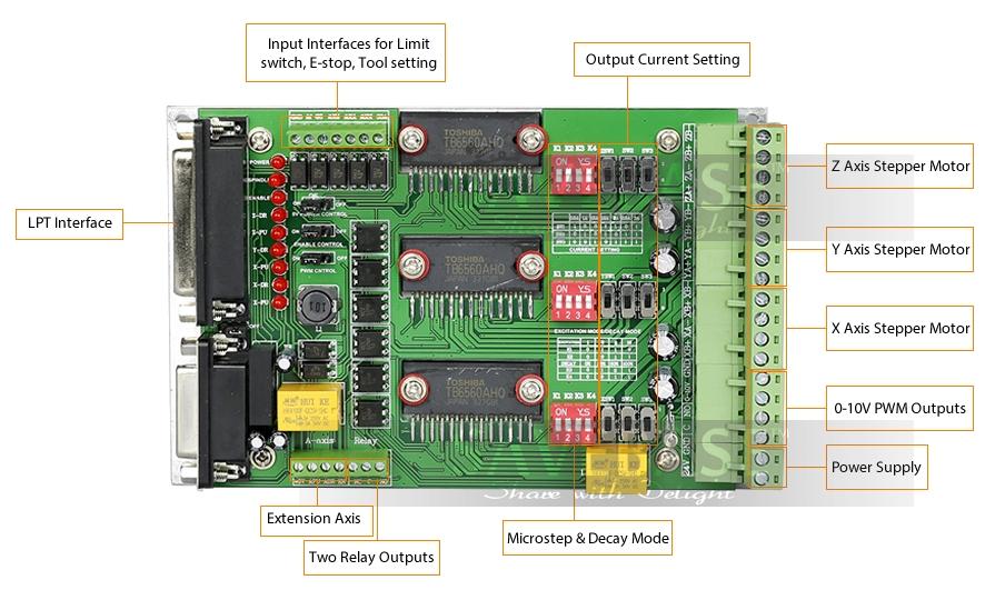 Tb Jp B Board Pcb Connectors