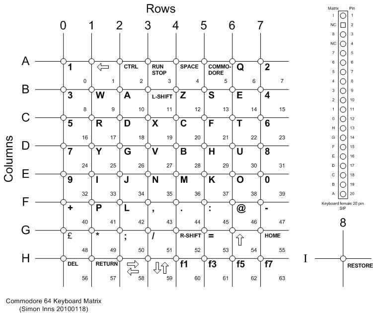 C64_Keyboard_Schematics_PNG